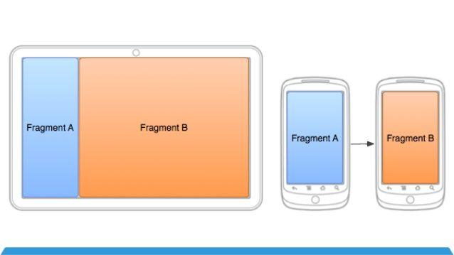 Fragmentos android